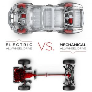 Sabe quanto dura o motor de um carro eléctrico? – Observador ...